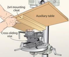 I use my drill press for both metal- and woodworking, but found that I wasted lots of time switching from my oily old metalworking table to one more suitable for woodworking. But now I change auxiliary tables as easily as a drill bit since I added a cross-sliding vise to my drill press table, as shown. To install my auxiliary woodworking table, I mount a 2x4 cleat onto its bottom, and then clamp the cleat into the vise. Not only does this make changing tables lightning-quick, but I also can…