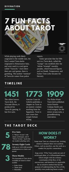 Infographic reviewing the history of #Tarot, what makes a Tarot deck, some stats, and how Tarot (may) work. Repin this to save for later.
