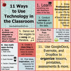 KB...Konnected • 11 Ways to Use Technology in the Classroom - Infographic