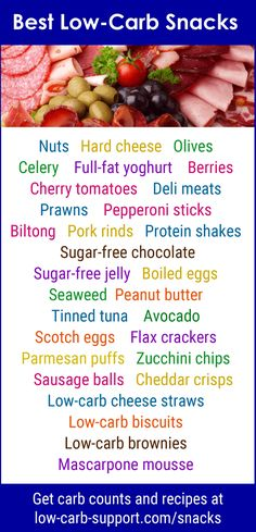 The Big Diabetes Lie Recipes-Diet Low-carb snacks for low-carb, Keto, Atkins, LCHF and Banting diets The Big Diabetes Lie Recipes-Diet Best Low Carb Snacks, Diabetic Snacks, Low Carb Diet, Diabetic Recipes, Low Carb Recipes, Diet Recipes, Healthy Snacks, Healthy Eating, Healthy Recipes