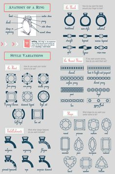 Anatomy of an Engagement Ring - Engagement Rings 101    #rings #infographic #engagementring Dream Engagement Rings, Wedding Engagement, Solitaire Engagement, Engagement Ring Styles, Engagement Ring Settings, Engagement Ring Guide, Solitaire Diamond, Wedding Ring Styles, Types Of Wedding Rings