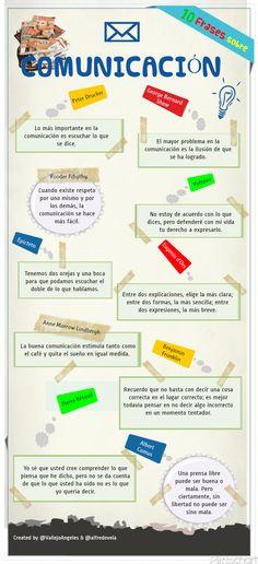 10 frases célebres sobre Comunicación