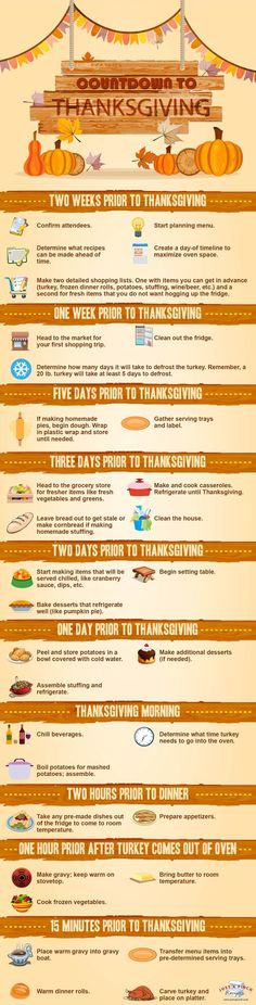 Countdown to Thanksgiving holiday recipes halloween Thanksgiving Stuffing, Hosting Thanksgiving, Thanksgiving Sides, Thanksgiving Recipes, Fall Recipes, Holiday Recipes, Thanksgiving Countdown, Holiday Meals, Happy Thanksgiving