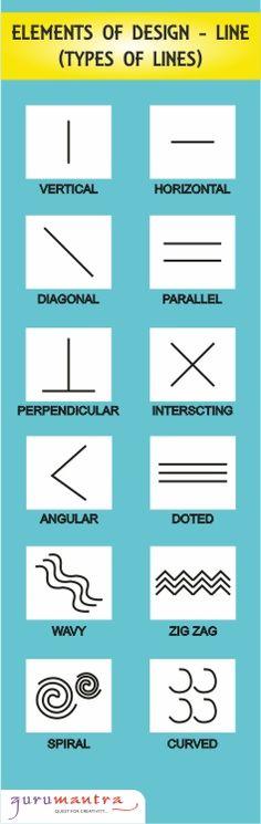 Element Of Design Line Types