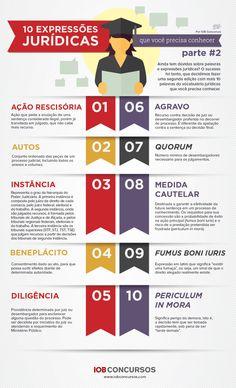 10 expressões jurídicas que você precisa conhecer parte 2