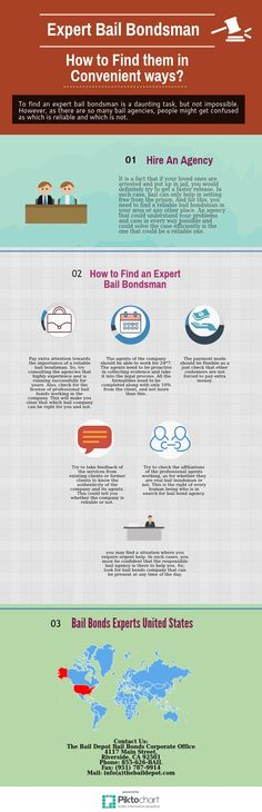 Expert #Bail #Bondsman- How to Find them in Convenient ways?