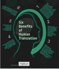 Six Benefits of Human Translation. To ensure that your translation makes perfect sense, to anyone, in any language, contact Lingoservice.com today, for a no-obligation free quote!