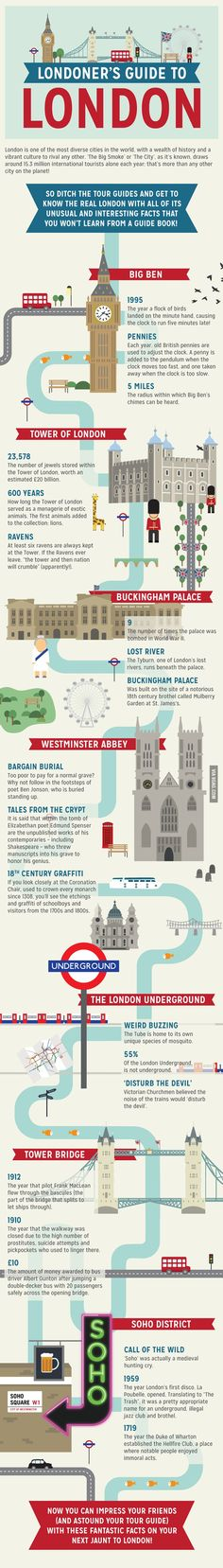 London As Londoners Do: What You Need To Know If You're Going To London