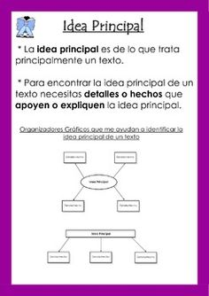 This is a poster/anchor chart of the main idea in Spanish (Idea Principal) with a couple of graphic organizers used to identify main idea and details. Thank you for looking our products! :) Bilingual Corner