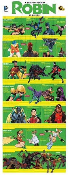 Robin: