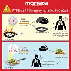 Các dòng chảo kém chất lượng và không có thương hiệu khi nấu ăn nhiệt độ cao sẽ sản sinh ra PTFE và PFOA. Đó là 2 chất vô cùng độc hại ảnh hưởng đến sức khỏe của bạn Các dòng sản phẩm của Moneta đều có lớp chống dính cao cấp. Không chứa 2 chất trên giúp bạn an tâm về sức khỏe khi sử dụng