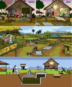 Biogas posters ~ Biogas Plant Digester Design Construction Blog