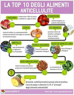 i 10 migliori alimenti per la pulizia dellintestino la dieta del giorno dopo