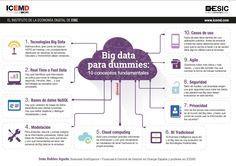Big Data  es uno de los hitos de estos últimos años. Son muchas las personas que quieren acercarse y conocer, primero lo más básico,...