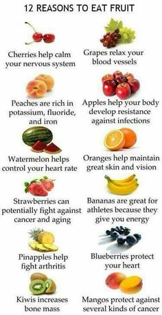 healthy eating Always keep a superfoods list on hand. Superfoods are key for any grocery shopping list. This is the best superfoods list to have on hand. Get Healthy, Healthy Tips, Healthy Snacks, Healthy Recipes, Healthy Beauty, Eating Healthy, Snack Recipes, Sport Nutrition, Health And Nutrition