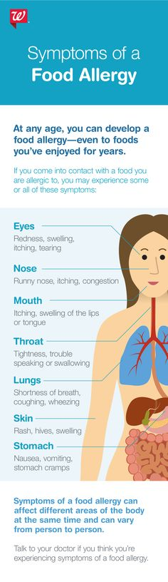 Find out common signs and symptoms of a food allergy.