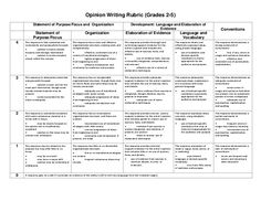 I need a person to grade my essay with a rubric for homework?