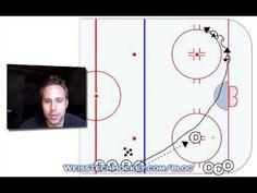 Hockey Breakout Drill – Weiss Tech Hockey Drills and Skills Dek Hockey, Hockey Drills, Hockey Training, Coaching, Tech, Play, Sport, Youtube, Training