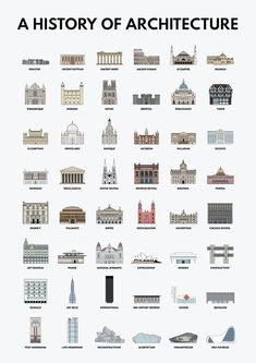 Architecture style a history of architecture architectural styles graphic design illustration architecture architecture icons architecture timeline Architecture Classique, Art Et Architecture, Classical Architecture, Amazing Architecture, Timeline Architecture, Architecture Colleges, Architecture Illustrations, California Architecture, Fashion Architecture