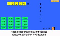 Interaktív játékos feladatok - Matematika 4. osztály Periodic Table, Periodic Table Chart