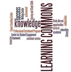 Learning Commons Wordle