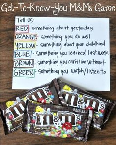 Candy Self-Expression Activity: This is a simple and fun activity great for early stages of a group when you're focusing on rapport building and group cohesion. It is also highly adaptable to specific...:
