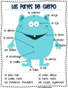el cuerpo humano - Las partes del cuerpo - Spanish vocabulary for body parts. This funny drawing will help you memorize body parts in Spanish.  Spanish Body Parts Listening and Speaking Activity. Build your own crazy monster incorporating as many parts of the body as you can Repin this for later!