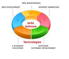 Web Development Company...