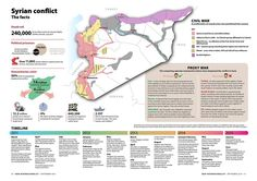 Infographic: The Syrian conflict