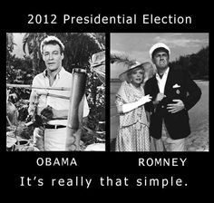 2012 Presidential Election in it's simplest form.