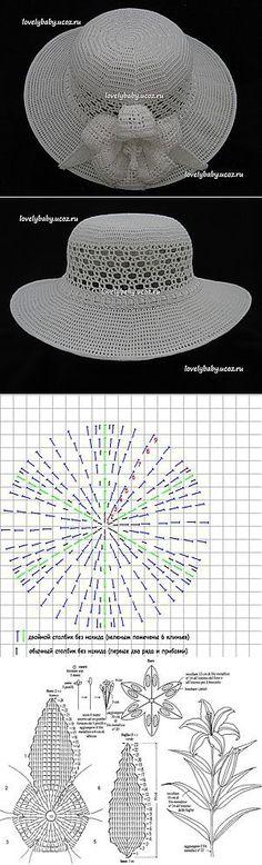 Un sombrero para el verano con campos densos.