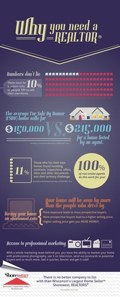 Why you NEED a Realtor | Mike Rance Real Estate