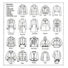 Fashion infographic & data visualisation Styles of Coats Infographic Description Styles of Coats - Infographic Source - Fashion Terminology, Fashion Terms, Types Of Fashion Styles, Fashion Design Drawings, Fashion Sketches, Fashion Illustration Techniques, Kleidung Design, Fashion Infographic, Chart Infographic