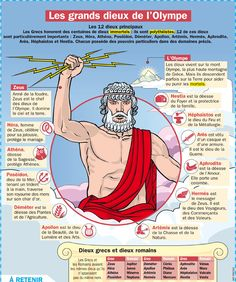 CULTURE - Les grands dieux de l'Olympe