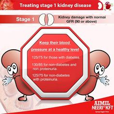 If a person suffering from #KidneyDisease. He/she should proper care of their #diet .  Following are some tips which are helpful for a Stage 1 kIdney Patient  Website : www.aimilpharmaceuticals.com