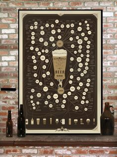 Beer taxonomy for the beer enthusiast in your life. Would be a fun addition to a bar at home.