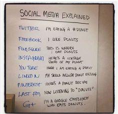 hehehheh - Social media for dummies