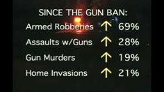After Gun Control In Australia