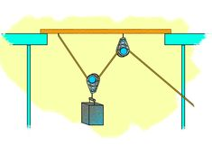 Moveable Pulley