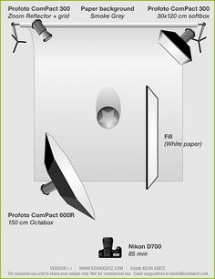 the five basic portrait lighting setups a great reminder. Black Bedroom Furniture Sets. Home Design Ideas