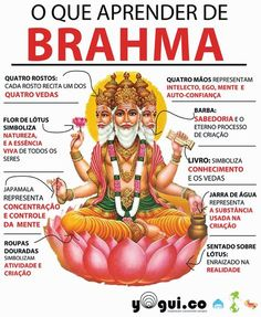 Ganesha, Durga, Tattoo Buddhist, Om Sign, Shri Yantra, Religion, Hindu Deities, Brahma Hindu, Shiva Hindu