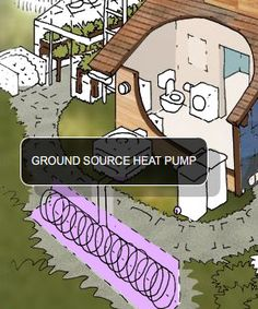 A heat pump makes use of the higher temperatures underground (between 8°C and 13°C) to heat from water in pipes which are then be circulated through a heating system.