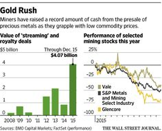 Why It's a Good Time to Invest in Precious Metals