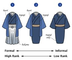 【Male Article】Type and Difference of Kimono Japanese Kimono Male, Male Kimono, Traditional Japanese Kimono, Japanese Men, Japanese Outfits, Japanese Culture, Japanese Fashion, Japanese Geisha, Kimono Diy
