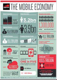 The_Mobile_Economy2 #mobile #ecomerce
