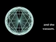 Nikola Tesla 3 6 9 --- Have you ever wondered why there are 360 degrees in a circle? This short video distills a lot of information about numbers, geometry and the relationship between them.