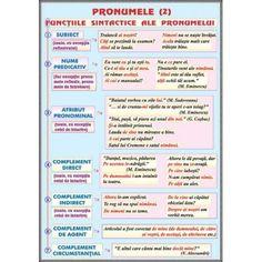 Romanian Language, 4 Kids, Children, Preschool Learning Activities, Multiplication, Grammar, Homeschool, Parenting, Journal