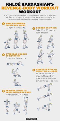 Learn the Workout Th