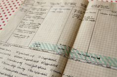 Moleskine notebook transformation--how to turn a moleskine into a weekly planner via @the tiny twig