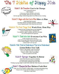 "7 Habits of Happy Kids: This will be a great ""take away"" to give to parents on back to school night or open house night. Confessions of a School Counselor: 7 Habits Poster 7 Habits Posters, Habits Of Mind, Seven Habits, Back To School Night, Leader In Me, School Social Work, Bulletins, Character Education, Physical Education"